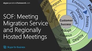 SOF: Meeting Migration Service and Regionally Hosted Meetings