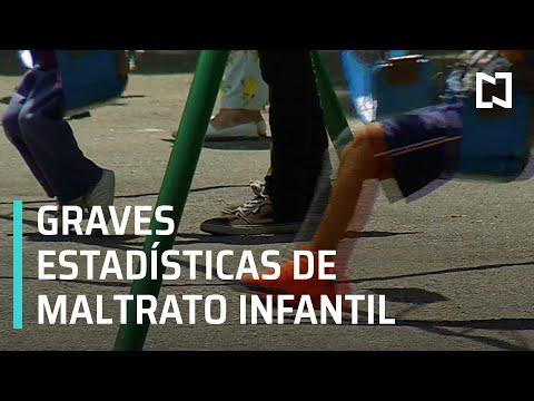 Maltrato infantil: causas, consecuencias y estadísticas en México - Las Noticias