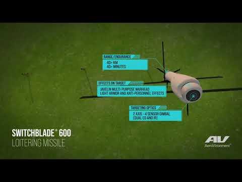 AeroVironment's Switchblade® 600 Loitering Missile