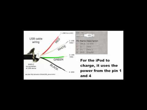 how to: make an adapter to charge apple products with in-compitable usb-chargers  - youtube  youtube