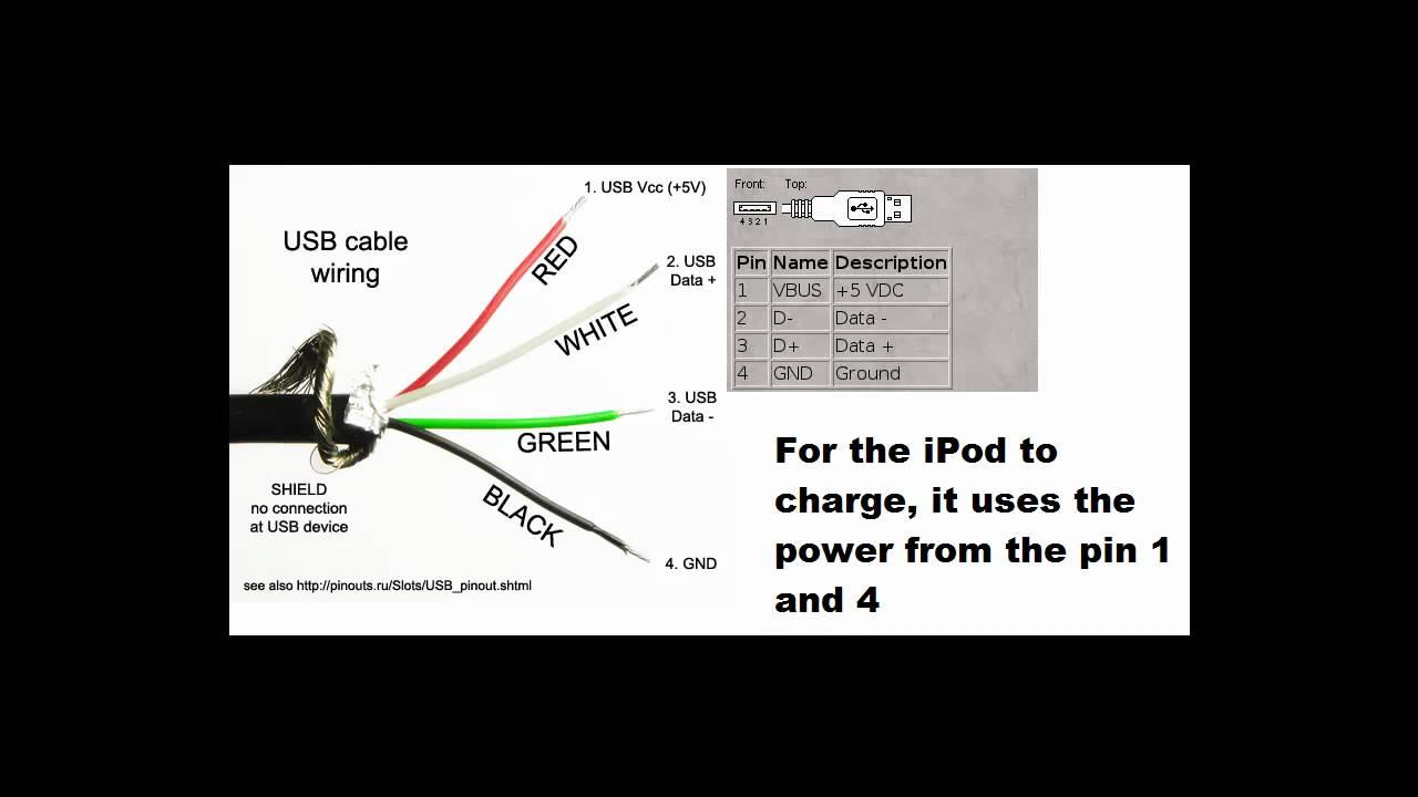 4 Pole Headphone Wiring Diagram Wire