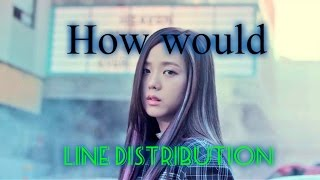 How would Blackpink sing (2NE1) I Love You? Line distribution (My opinion)