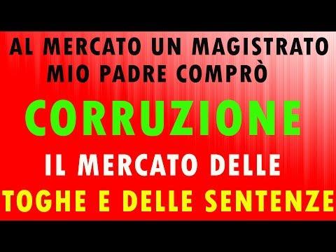 Mobbing sul posto di lavoro e Tutele Giuridiche: Metron Antropos NPO e l'Avvocato Fulvio Neri from YouTube · Duration:  56 minutes 21 seconds