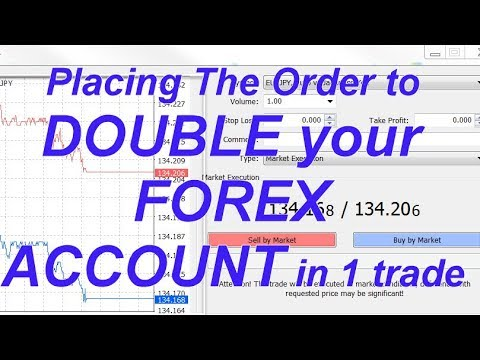My forex account