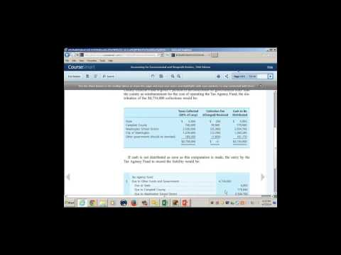 Governmental & Not-For Profit Accounting: Professor Bora- Lecture # 4 04-07-14