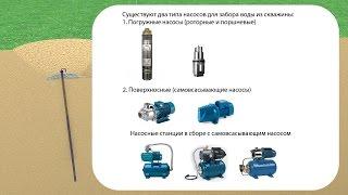 видео Какой погружной насос для скважины лучше Обзор насосов для скважин