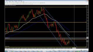 Analyse Graphique FOREX sur l'EUR / USD