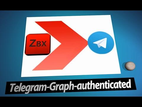 Envio de Telegram com gráfico no ZABBIX