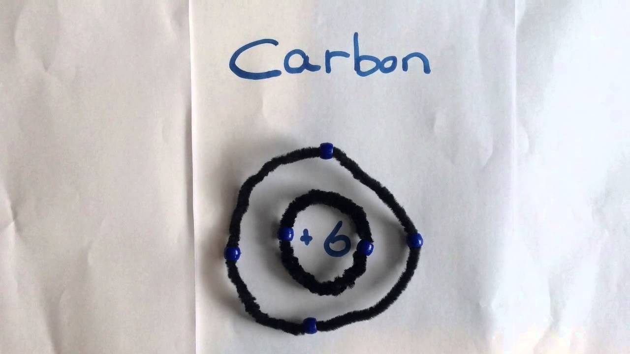 Atom bindinger