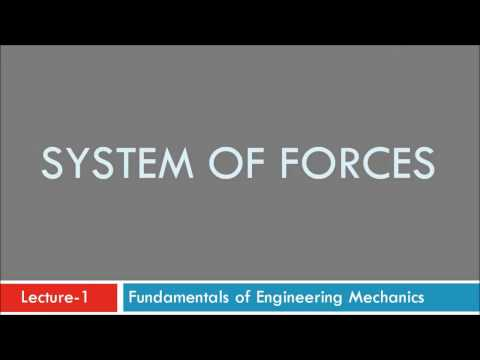 Basics of Engineering Mechanics: System of forces