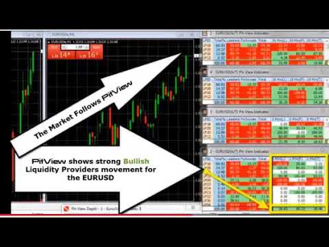 Trade Forex With The Big Banks And Market Makers How To Lead The Forex Markets