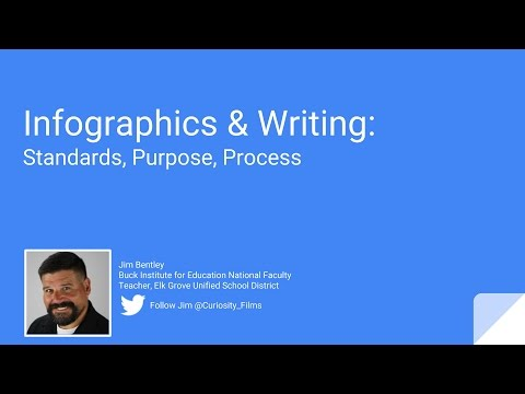 Infographics & Writing: Standards, Purpose, Process