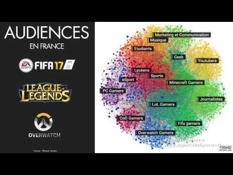 Conférence eSports & Marketing : Sponsoring retour d'expérience et perspectives