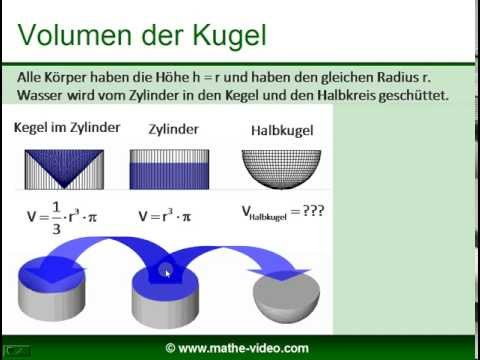 Kugel - Volumen - Oberfläche - Herleitung der Formeln - www.mathe-video.com - Tobias Gnad