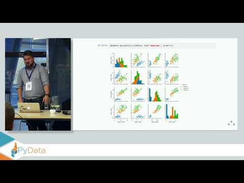 The Python ecosystem for Data Science: A guided tour - Christian Staudt