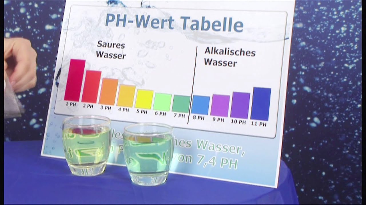 Pool Ph Wert Senken Ph Wert Pool Ph To Obtain Certain Acidity Namely Lower Ph