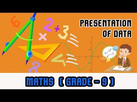 Mathematics Grade 9 - | Presentation of Data |