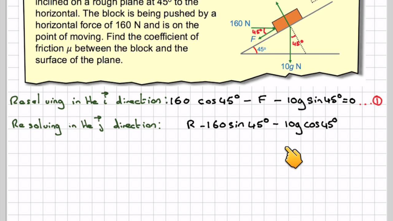 Calculating The Coefficient Of Friction Of A Block On A Slope