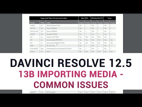 DaVinci Resolve Troubleshooting