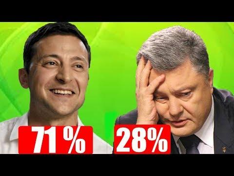 СРОЧНО! Новый рейтинг Зеленского и Порошенко перед вторым туром Выборы 2019