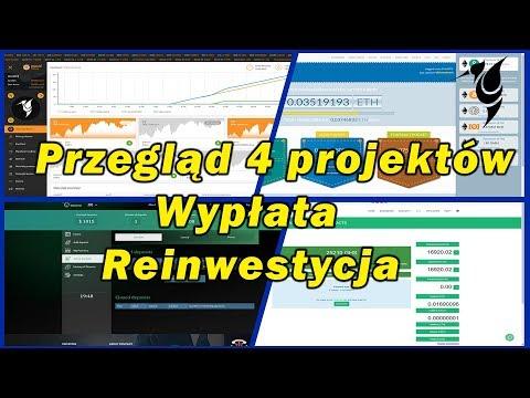 4 Projekty, Taurise, CMF, IE, World Mining.