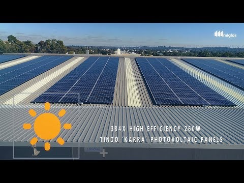 Miglas Windows Solar Powered Manufacturing Plant