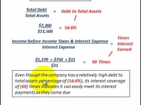 Times Interest Earned Ratio Debt To Total Assets Ratio