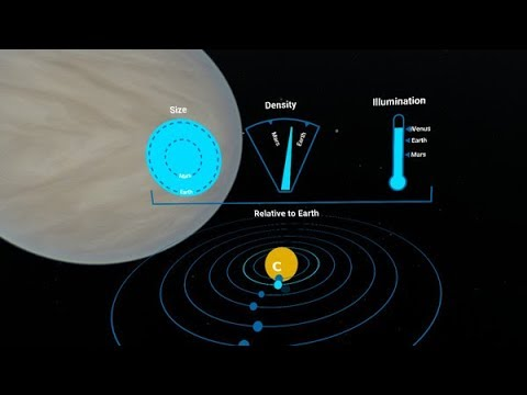 NASA's Exoplanet Excursions Trailer – Gameplay