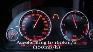 2012 BMW 525d xDrive Fuel Consumption Test