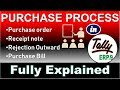 Purchase Order Processing in Tally ERP 9_Fully Explained with Live Example & Notes