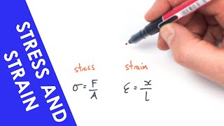 A Level Physics - Stress, Strain and Young's Modulus