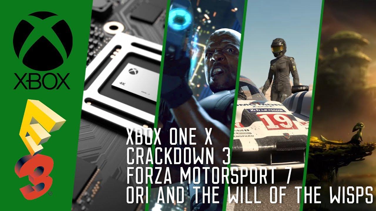 Microsoft/Xbox Analyse