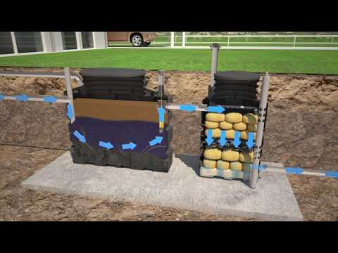 New ECOROCK range of Compact, Non-Electric Sewage/Waste Water Treatment Plants by BIOROCK