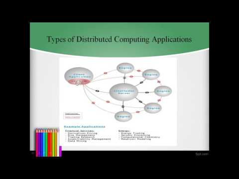 INTRODUCTION TO DISTRIBUTED COMPUTING IN HINDI