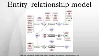 Entity--relationship model