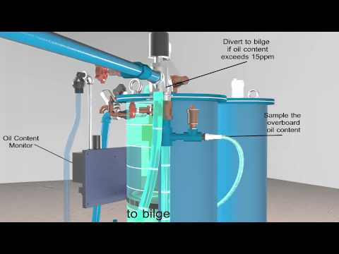Victor Marine Ltd Oily Water Separator Process