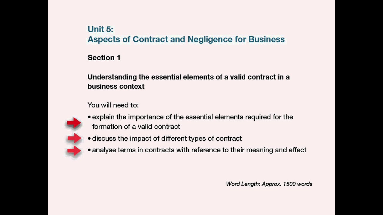 unit 21aspects of contract and business