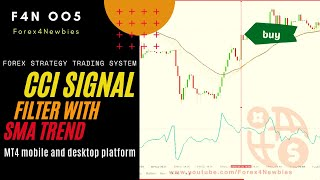 CCI signal filtered SMA trend, Forex Strategy Trading System, MT4 mobile and desktop platforms