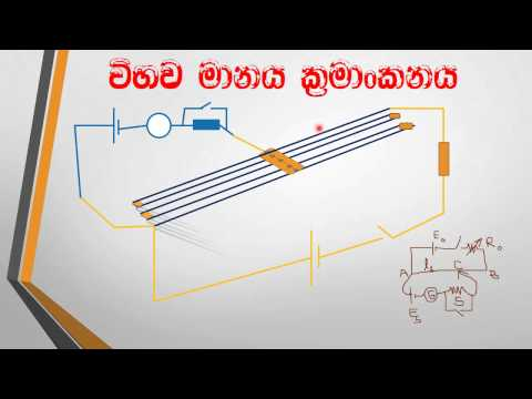 Watch and Download A/L Physics video lessons