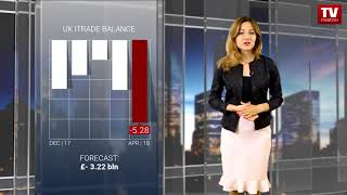 InstaForex tv news: GBP rally fails amid weak economic data   (11.06.2018)