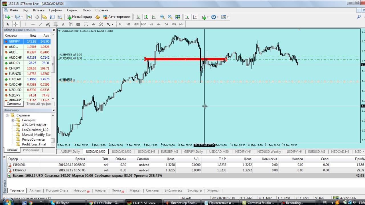 Как Предсказать Курс Валют на Бинарных Опционах | Волатильность Валютного Рынка