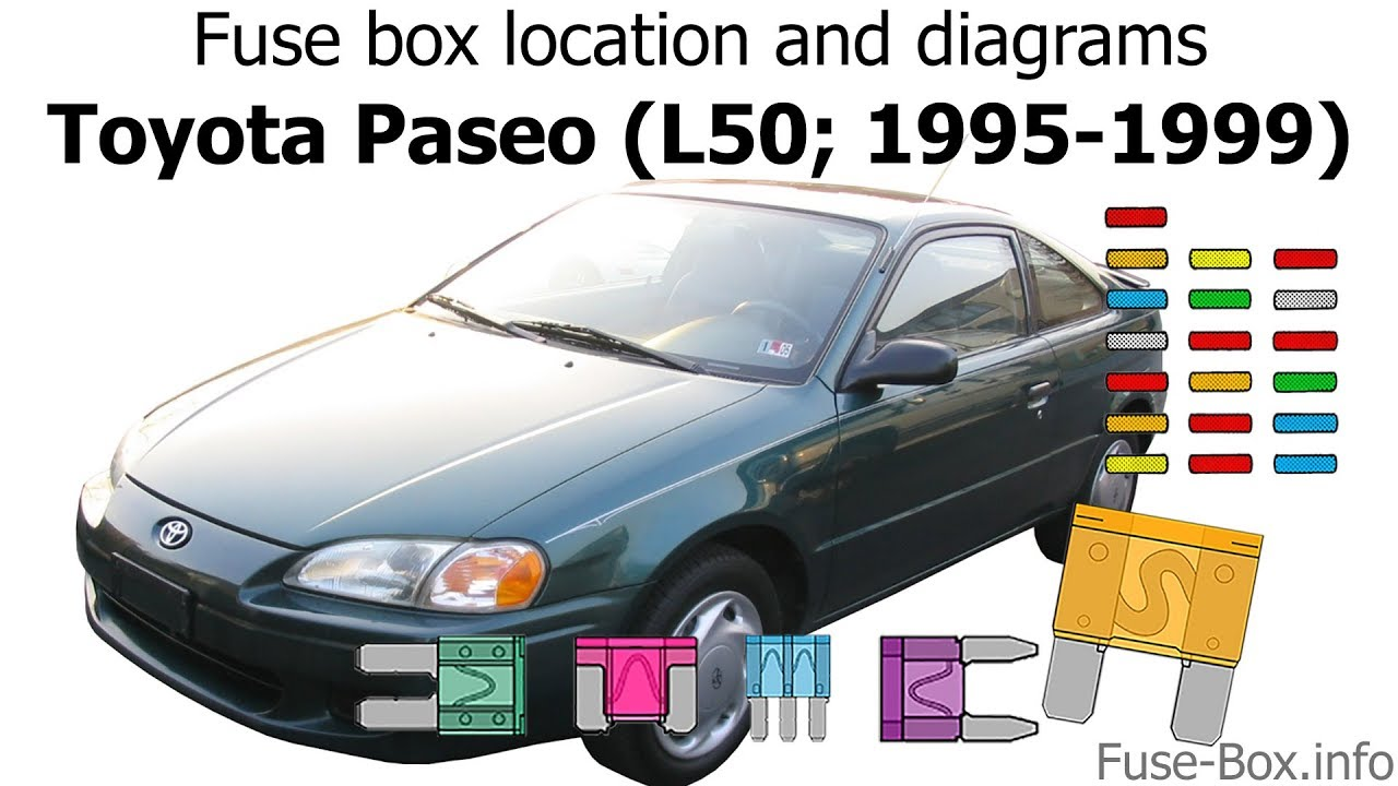 Fuse box location and diagrams: Toyota Paseo (1995-1999) - YouTubeYouTube