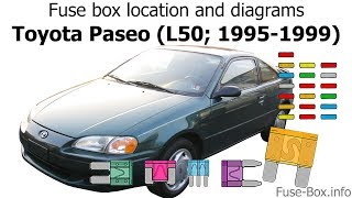 Fuse Box Location And Diagrams Toyota Paseo 1995 1999 Youtube