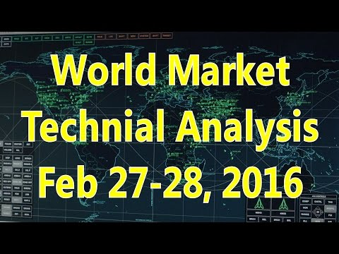 World Market Technical Analysis Feb 27-28, 2016