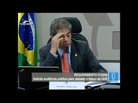 Votações - TV Senado ao vivo - CSF - 25/04/2018
