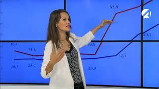 Смотреть видео Нестабильный курс рубля. Как безопасно вложить накопления онлайн