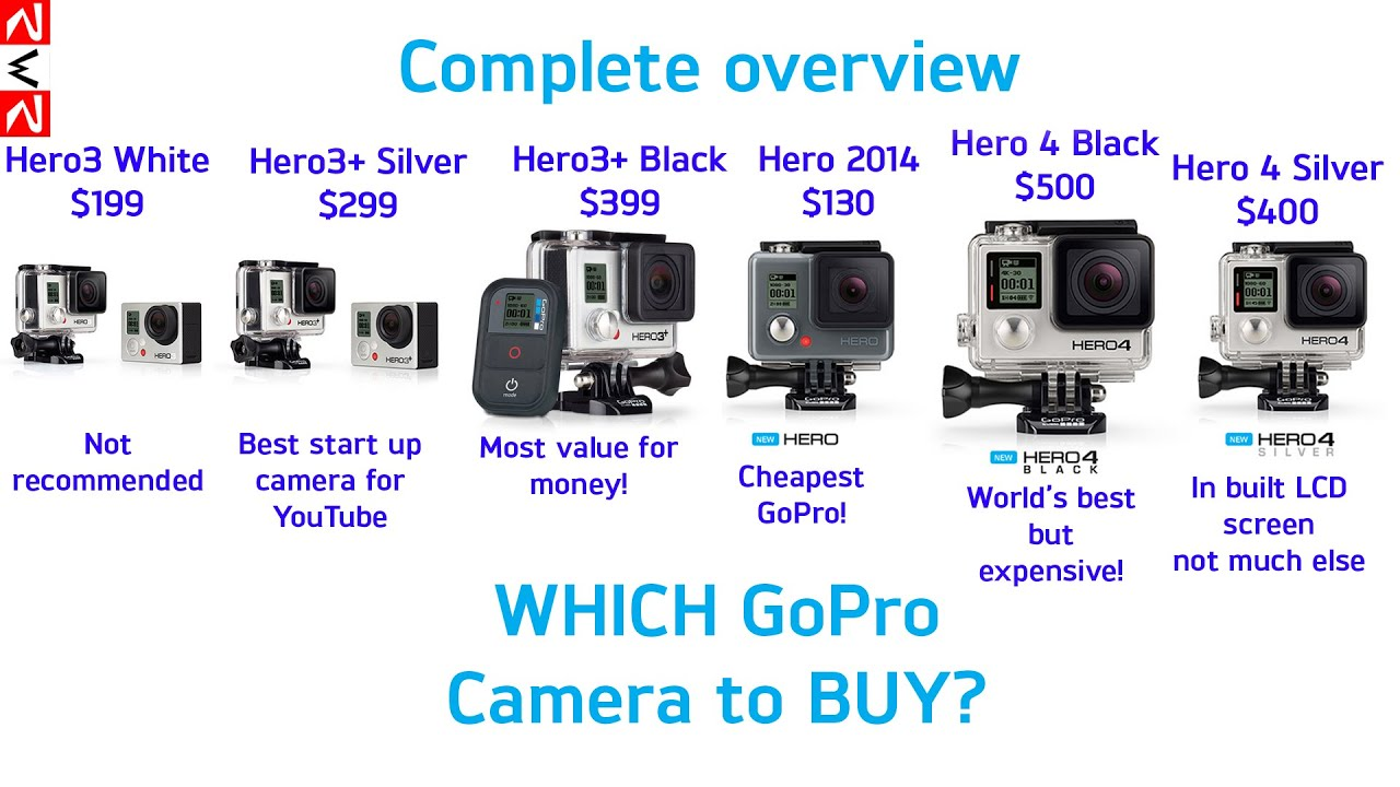 Which GoPro Camera Should I Buy Comprehensive Buying Guide