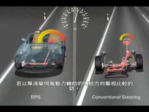 Image Result For Electric Car Torque
