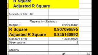 Excel Regression Output - How You Can Quickly Read and Understand It