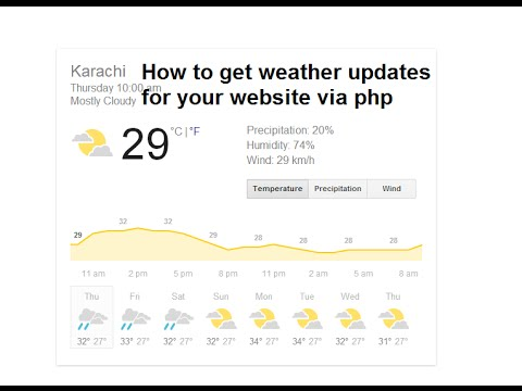 How To Get Weather Updates For Your Website Via Php  (Urdu / Hindi)